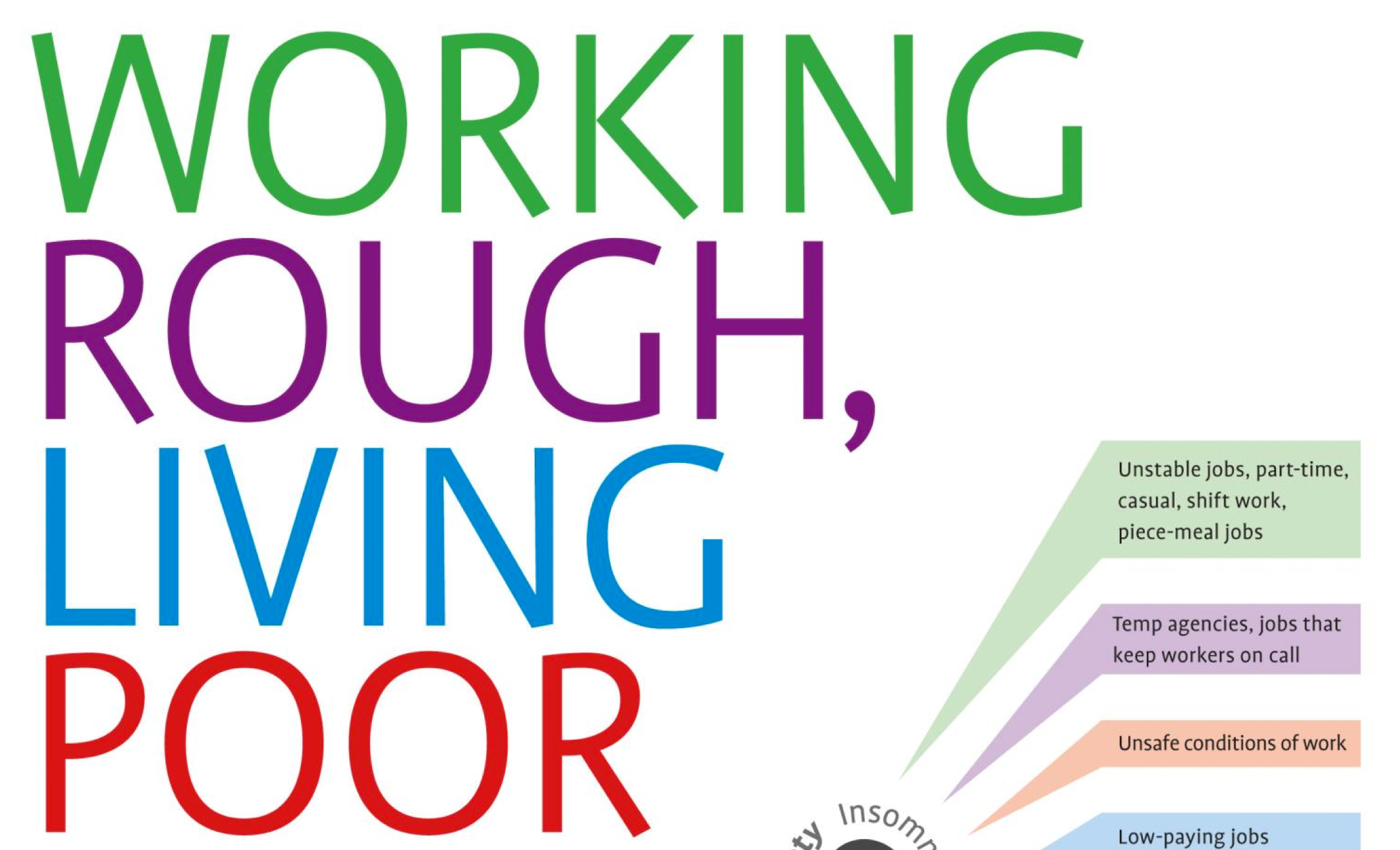 working rough living poor