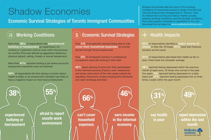 Shadow-Economies-Infographic-for-web