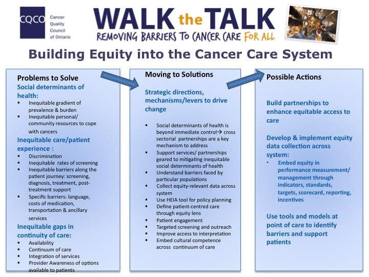 Walk the Talk graphic