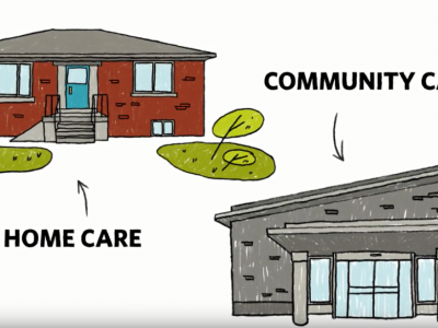 The Changing Face of Home and Community Care